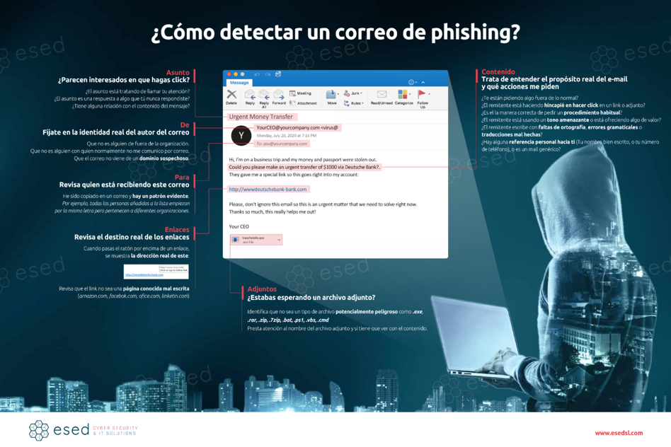 FINAL_web_Infografía_Phising_CAS